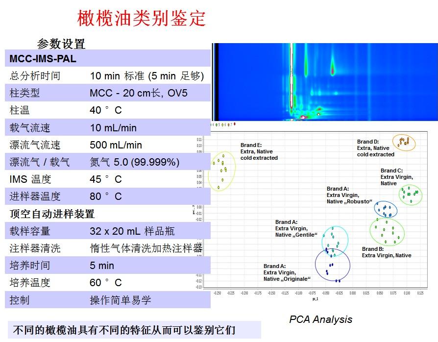 ISOLUTE® PPT+的优点很多,列出来部分特点。 Solvent first,先加入破碎溶剂后加入生物样品进行萃取,让生物样品在破碎溶剂进行分散。就如我们中学化学讲的水与浓硫酸混合一样,效果最佳。
